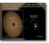 The Epsilon Eridani system, showing its jovian planet and the disk of dust